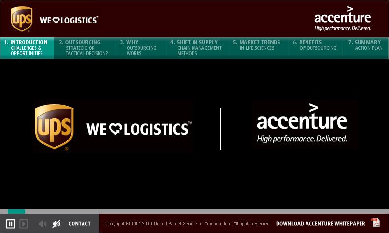 Ups Logistics Png ups – we [heart] logistics rickluna .com